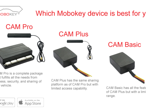 Which Mobokey device is best for you?